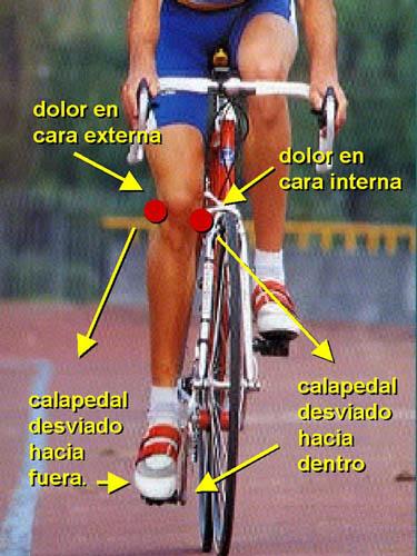 Las tendinitis en el ciclismo 3