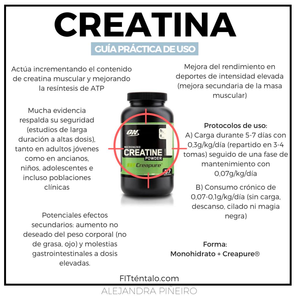Suplementación con creatina en el ejercicio 1