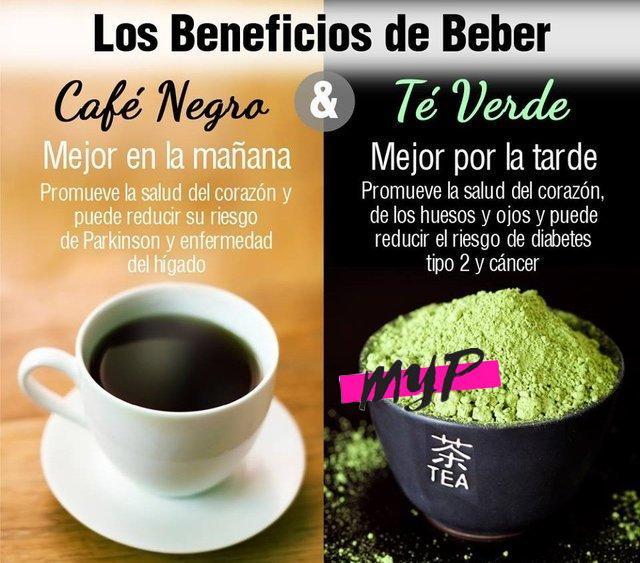 Beneficios del café 3
