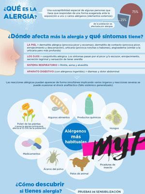 ¿Qué son las alergias? 1